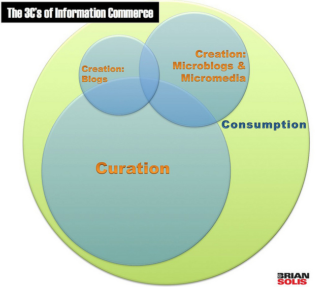 Brian Solis - The 3Cs of Information Commerce